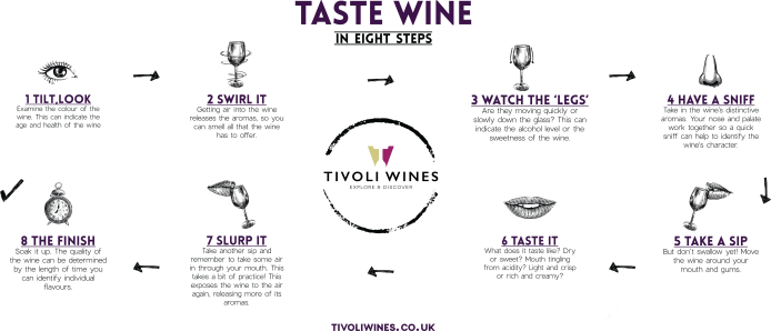 How to taste wine in eight steps